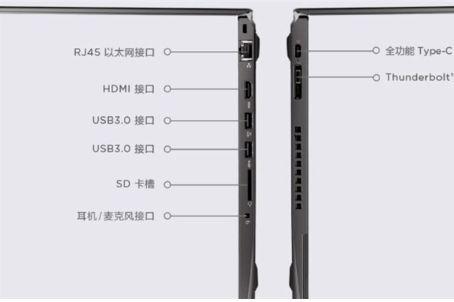 ThinkPad推出P52s移动工作站:搭载i5-8350U处理器-3