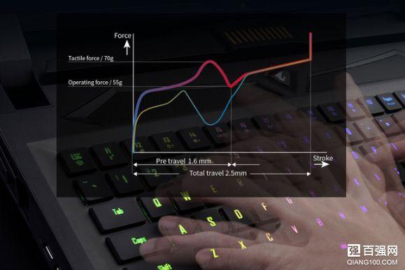 技嘉旗下品牌 AORUS x OMRON:推出全新17寸游戏本-2