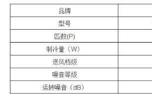 日本三菱电机和大金空调哪个好?-3